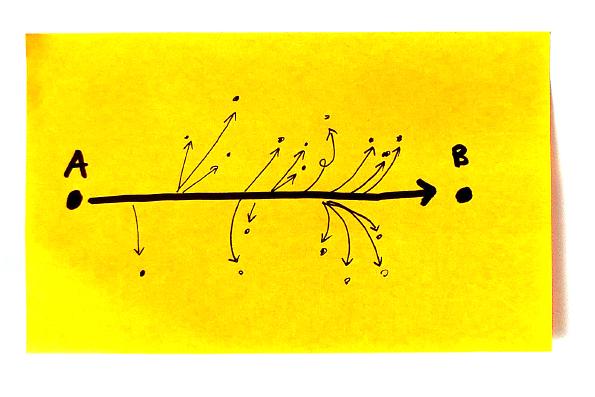 5.soms-kan-je-beter-bij-je-beslissing-blijven