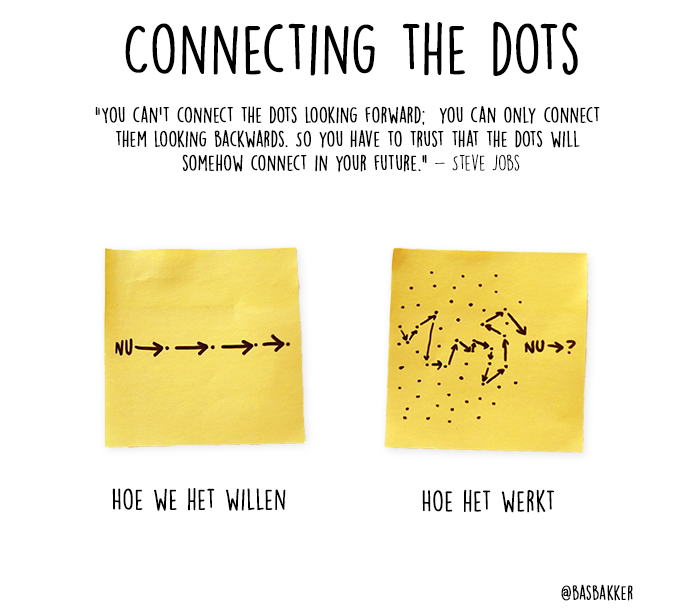 Connecting the dots voor je levensdoel