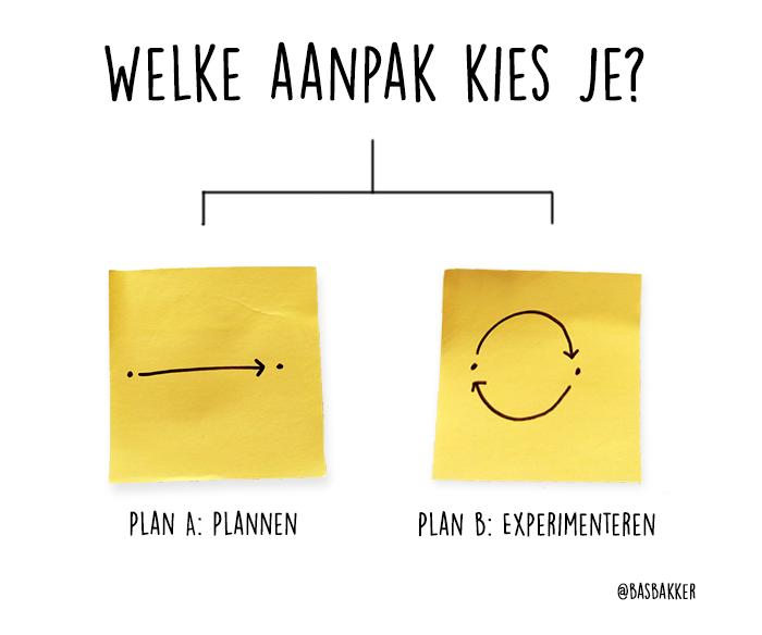 Plannen of experimenteren